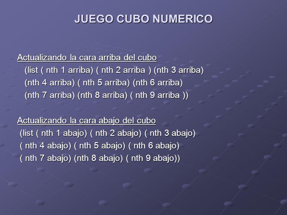 JUEGO CUBO NUMERICO Actualizando la cara arriba del cubo (list ( nth 1 arriba) ( nth 2 arriba ) (nth 3 arriba) (list ( nth 1 arriba) ( nth 2 arriba )