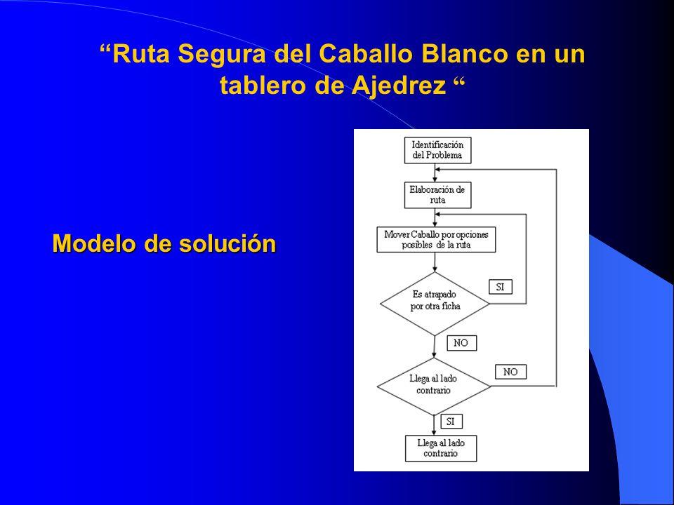 Ruta Segura del Caballo Blanco en un tablero de Ajedrez Modelo de solución