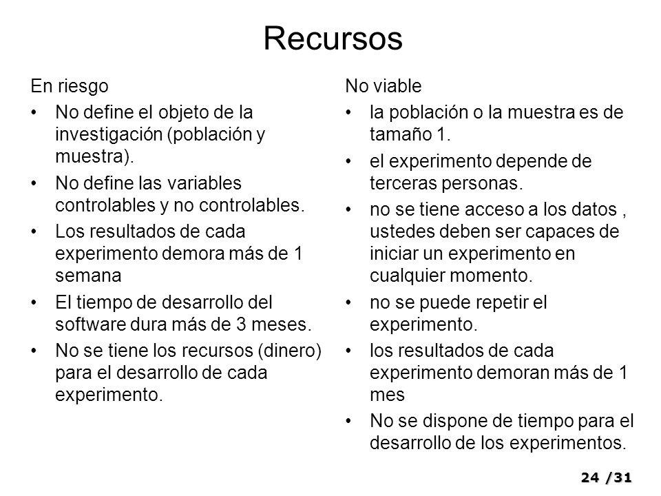 24/31 Recursos En riesgo No define el objeto de la investigación (población y muestra).