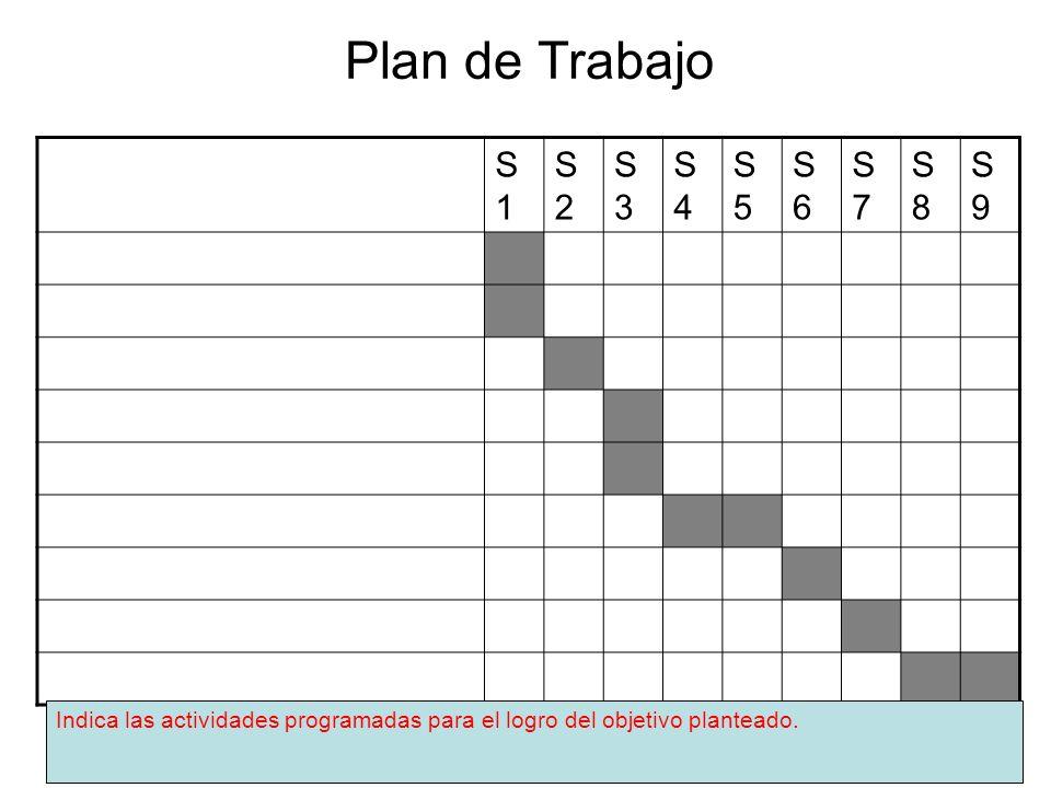 25/31 Plan de Trabajo S1S1 S2S2 S3S3 S4S4 S5S5 S6S6 S7S7 S8S8 S9S9 Indica las actividades programadas para el logro del objetivo planteado.