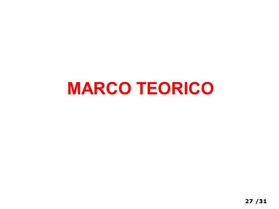 27/31 MARCO TEORICO