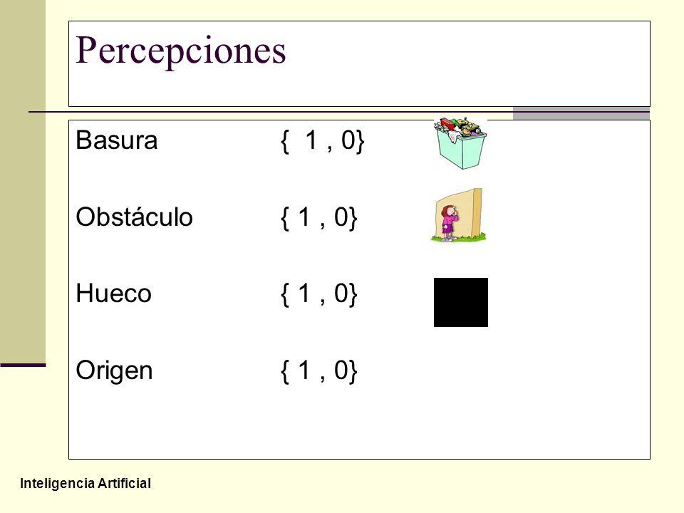 Inteligencia Artificial Percepciones Basura { 1, 0} Obstáculo { 1, 0} Hueco{ 1, 0} Origen{ 1, 0}