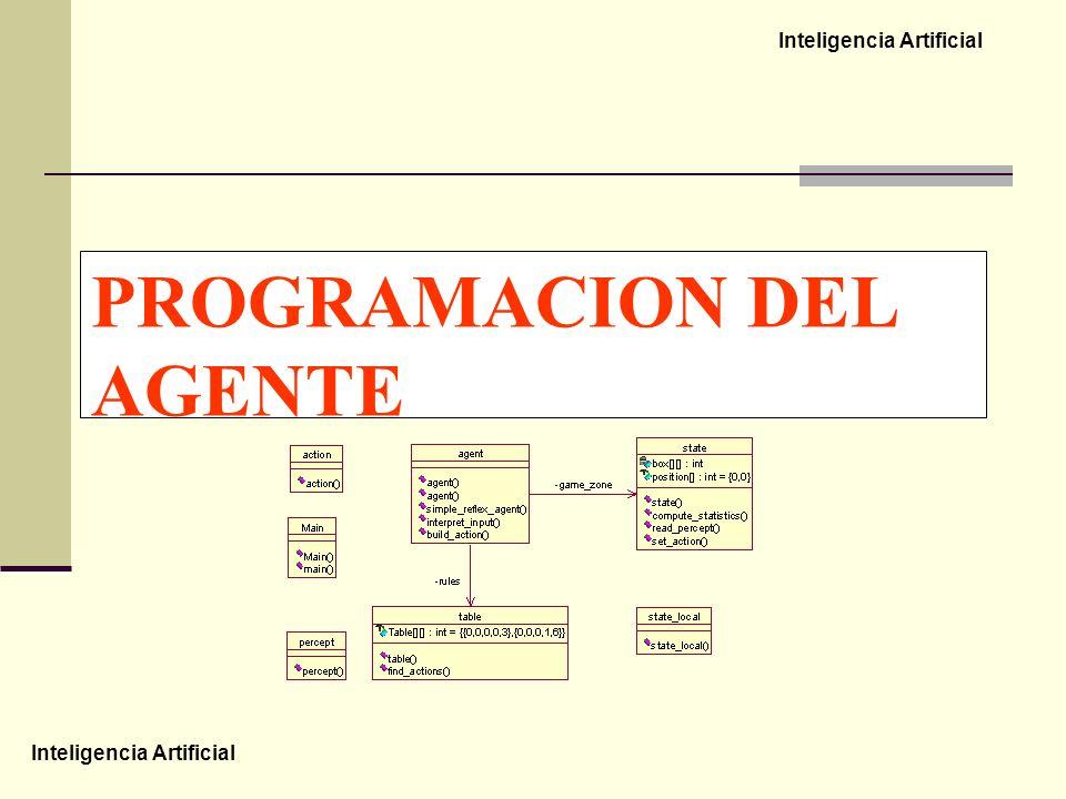 Inteligencia Artificial PROGRAMACION DEL AGENTE