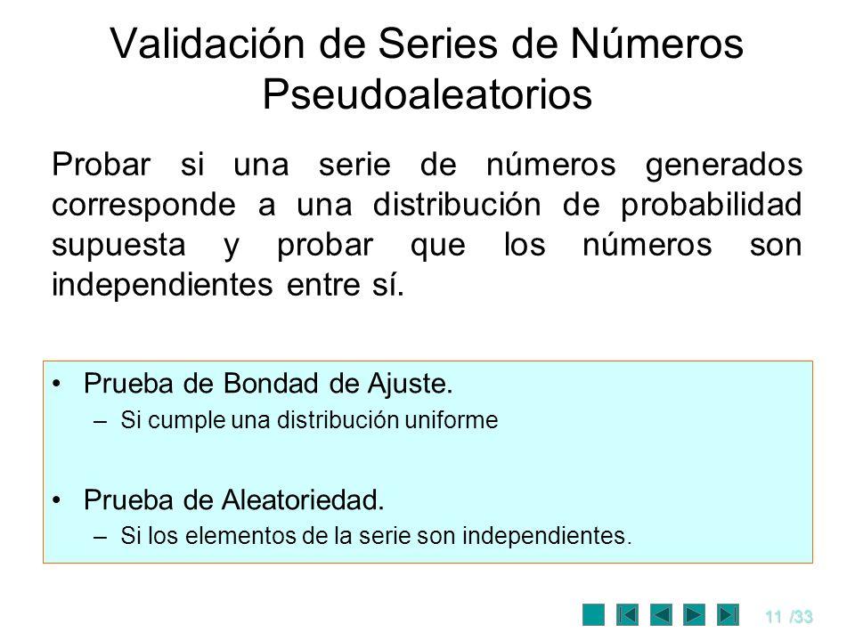 11/33 Validación de Series de Números Pseudoaleatorios Probar si una serie de números generados corresponde a una distribución de probabilidad supuest