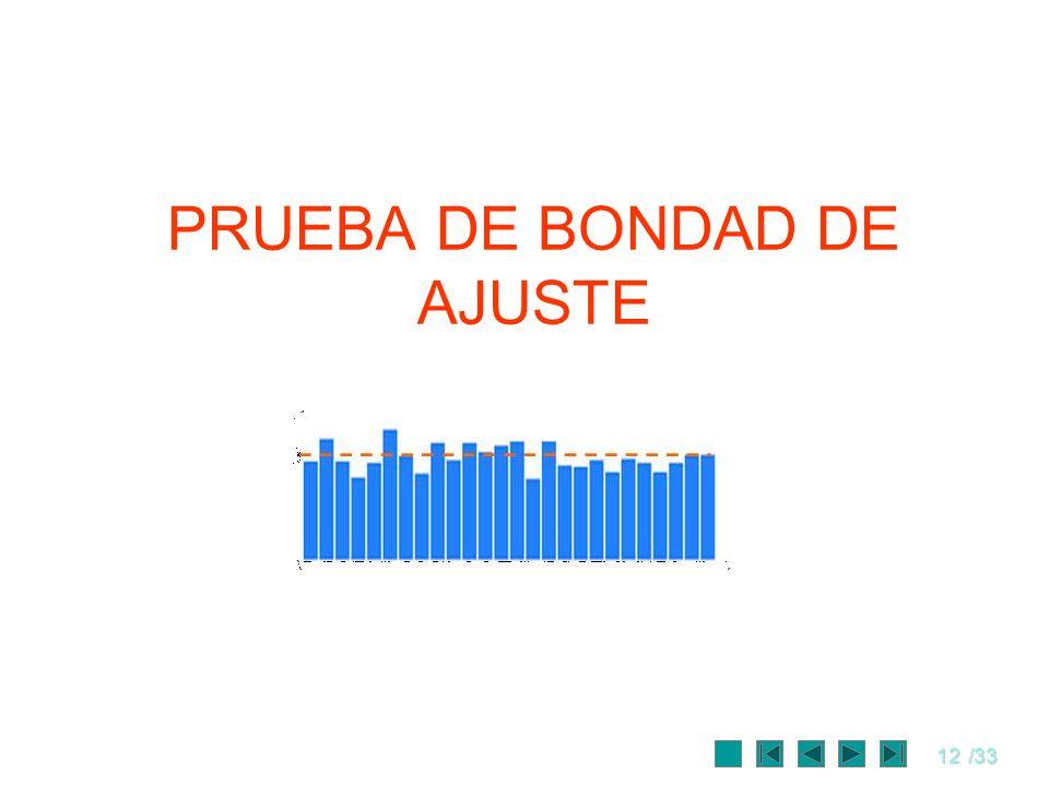 12/33 PRUEBA DE BONDAD DE AJUSTE