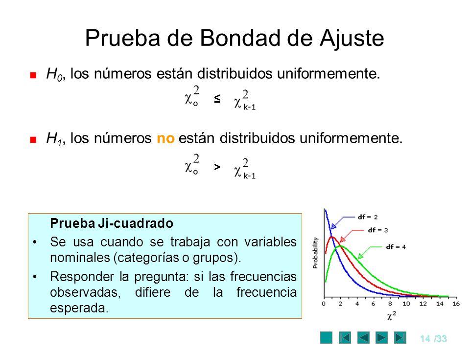 14/33 Prueba de Bondad de Ajuste H 0, los números están distribuidos uniformemente. H 1, los números no están distribuidos uniformemente. > Prueba Ji-