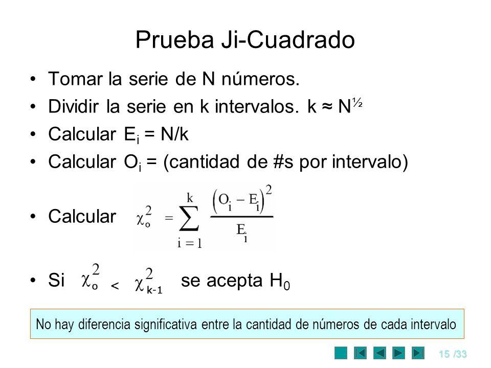 15/33 Prueba Ji-Cuadrado Tomar la serie de N números. Dividir la serie en k intervalos. k N ½ Calcular E i = N/k Calcular O i = (cantidad de #s por in