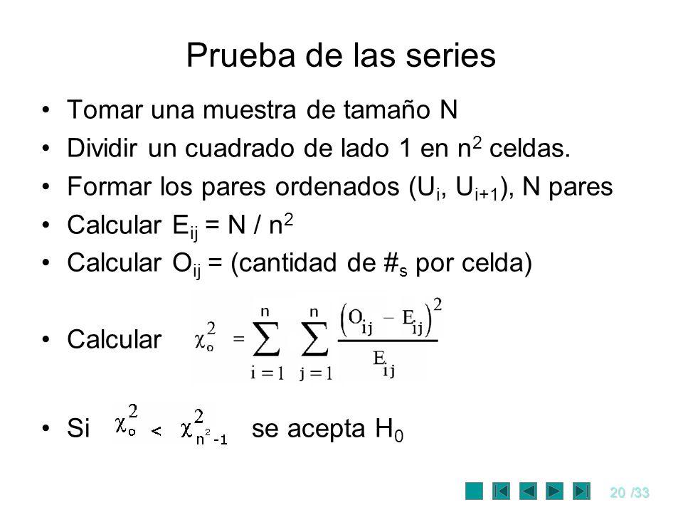 20/33 Prueba de las series Tomar una muestra de tamaño N Dividir un cuadrado de lado 1 en n 2 celdas. Formar los pares ordenados (U i, U i+1 ), N pare