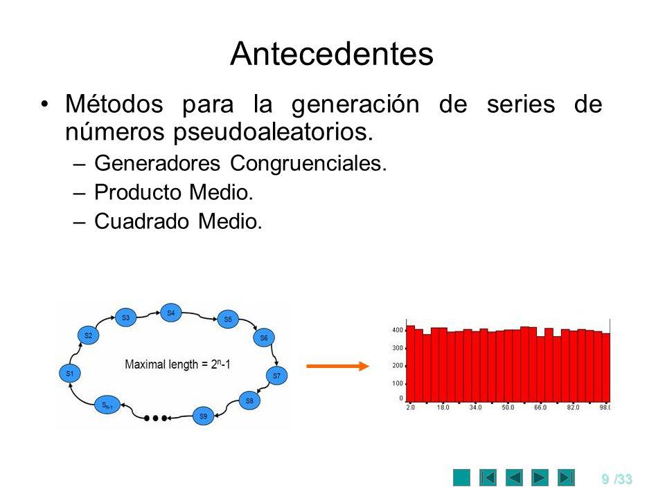 9/33 Antecedentes Métodos para la generación de series de números pseudoaleatorios. –Generadores Congruenciales. –Producto Medio. –Cuadrado Medio.