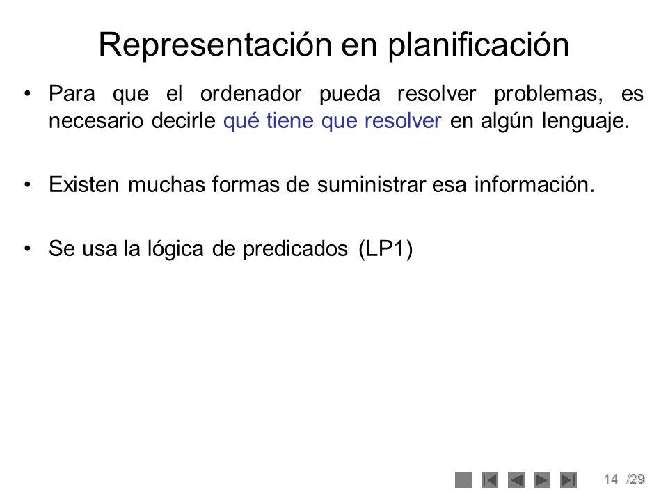 14/29 Representación en planificación Para que el ordenador pueda resolver problemas, es necesario decirle qué tiene que resolver en algún lenguaje. E