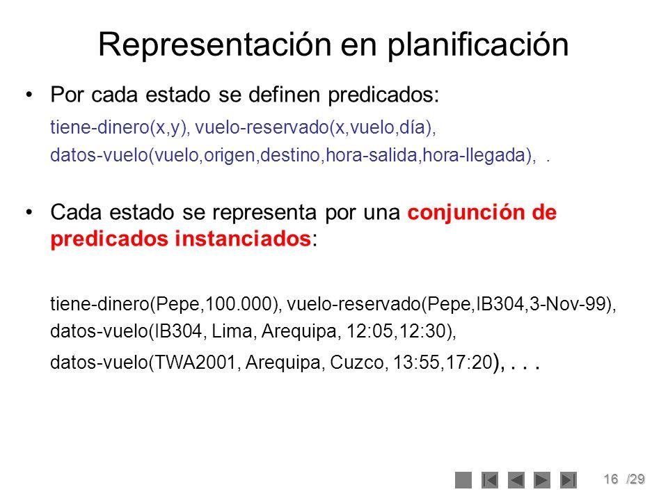 16/29 Representación en planificación Por cada estado se definen predicados: tiene-dinero(x,y), vuelo-reservado(x,vuelo,día), datos-vuelo(vuelo,origen