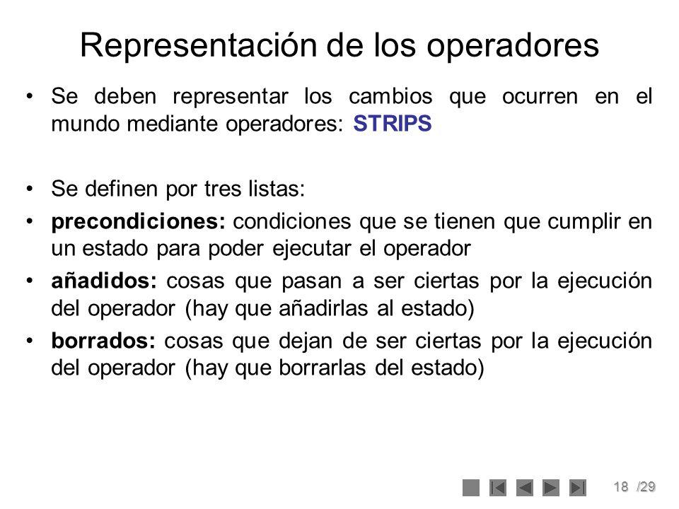 18/29 Representación de los operadores Se deben representar los cambios que ocurren en el mundo mediante operadores: STRIPS Se definen por tres listas