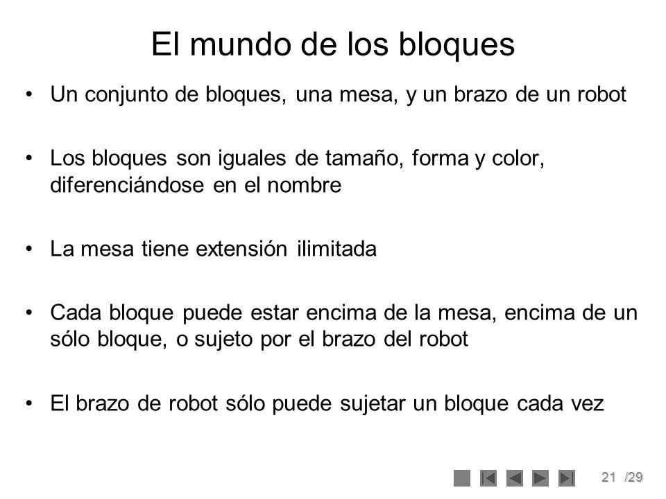 21/29 El mundo de los bloques Un conjunto de bloques, una mesa, y un brazo de un robot Los bloques son iguales de tamaño, forma y color, diferenciándo