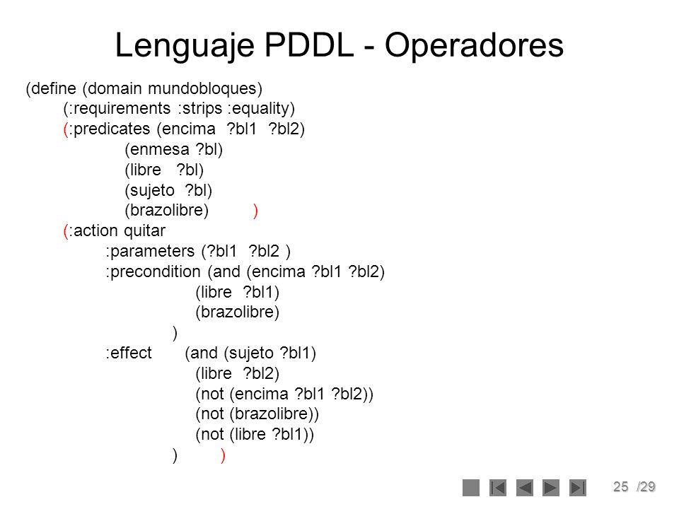 25/29 Lenguaje PDDL - Operadores (define (domain mundobloques) (:requirements :strips :equality) (:predicates (encima ?bl1 ?bl2) (enmesa ?bl) (libre ?