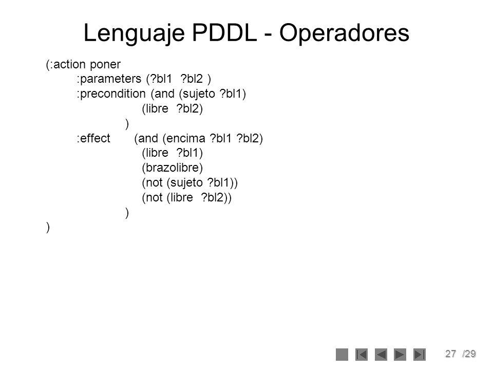 27/29 Lenguaje PDDL - Operadores (:action poner :parameters (?bl1 ?bl2 ) :precondition (and (sujeto ?bl1) (libre ?bl2) ) :effect (and (encima ?bl1 ?bl