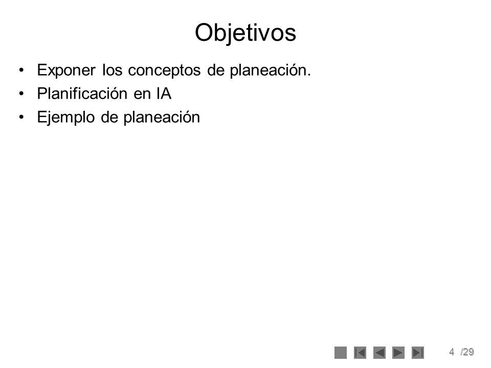4/29 Objetivos Exponer los conceptos de planeación. Planificación en IA Ejemplo de planeación