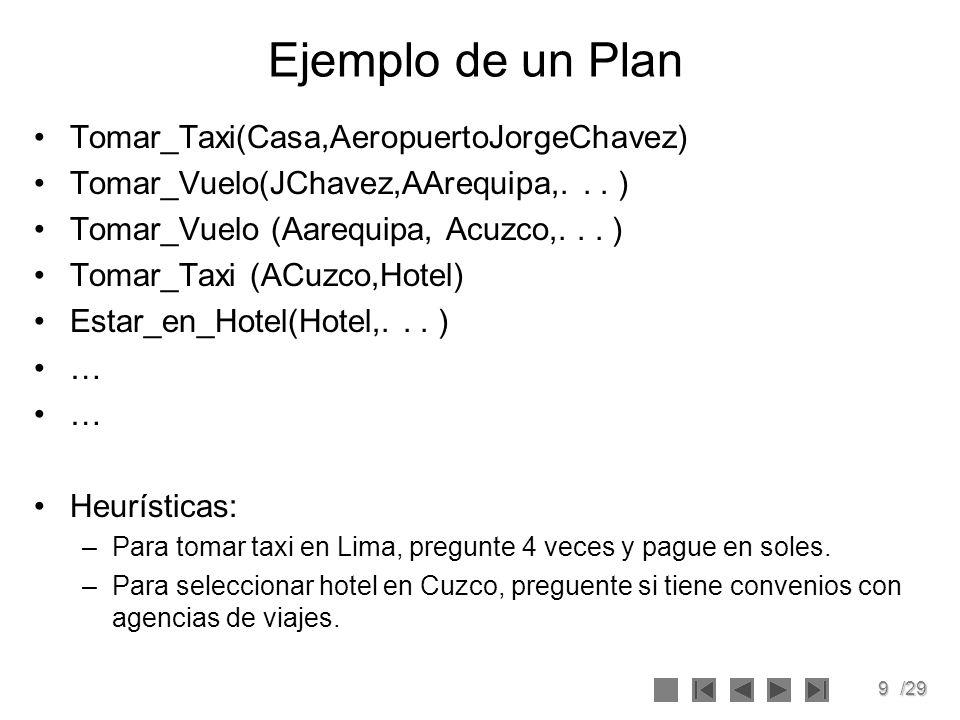 9/29 Ejemplo de un Plan Tomar_Taxi(Casa,AeropuertoJorgeChavez) Tomar_Vuelo(JChavez,AArequipa,... ) Tomar_Vuelo (Aarequipa, Acuzco,... ) Tomar_Taxi (AC