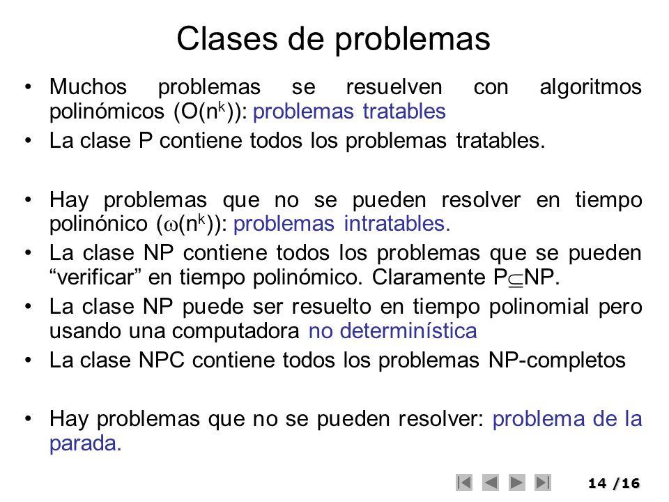 14/16 Clases de problemas Muchos problemas se resuelven con algoritmos polinómicos (O(n k )): problemas tratables La clase P contiene todos los proble