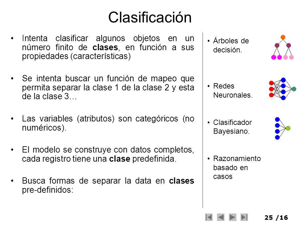 25/16 Clasificación Intenta clasificar algunos objetos en un número finito de clases, en función a sus propiedades (características) Se intenta buscar