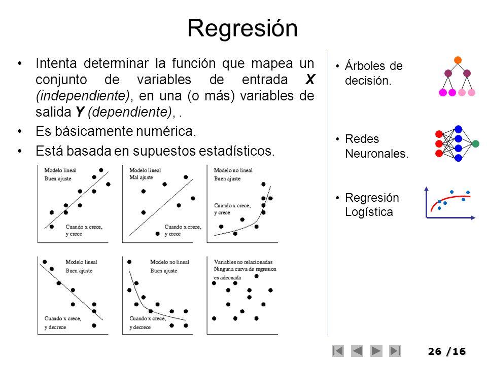 26/16 Regresión Intenta determinar la función que mapea un conjunto de variables de entrada X (independiente), en una (o más) variables de salida Y (d