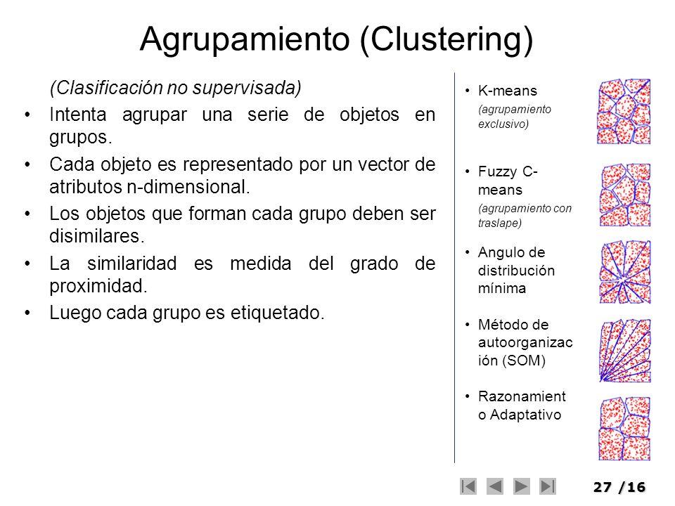 27/16 Agrupamiento (Clustering) (Clasificación no supervisada) Intenta agrupar una serie de objetos en grupos. Cada objeto es representado por un vect