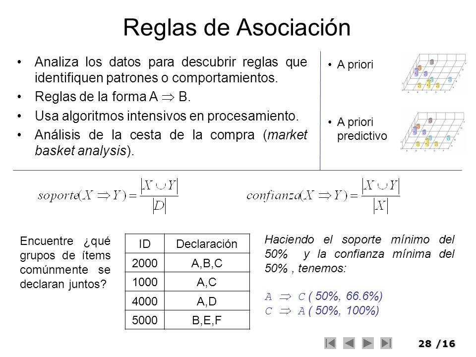 28/16 Reglas de Asociación Analiza los datos para descubrir reglas que identifiquen patrones o comportamientos. Reglas de la forma A B. Usa algoritmos