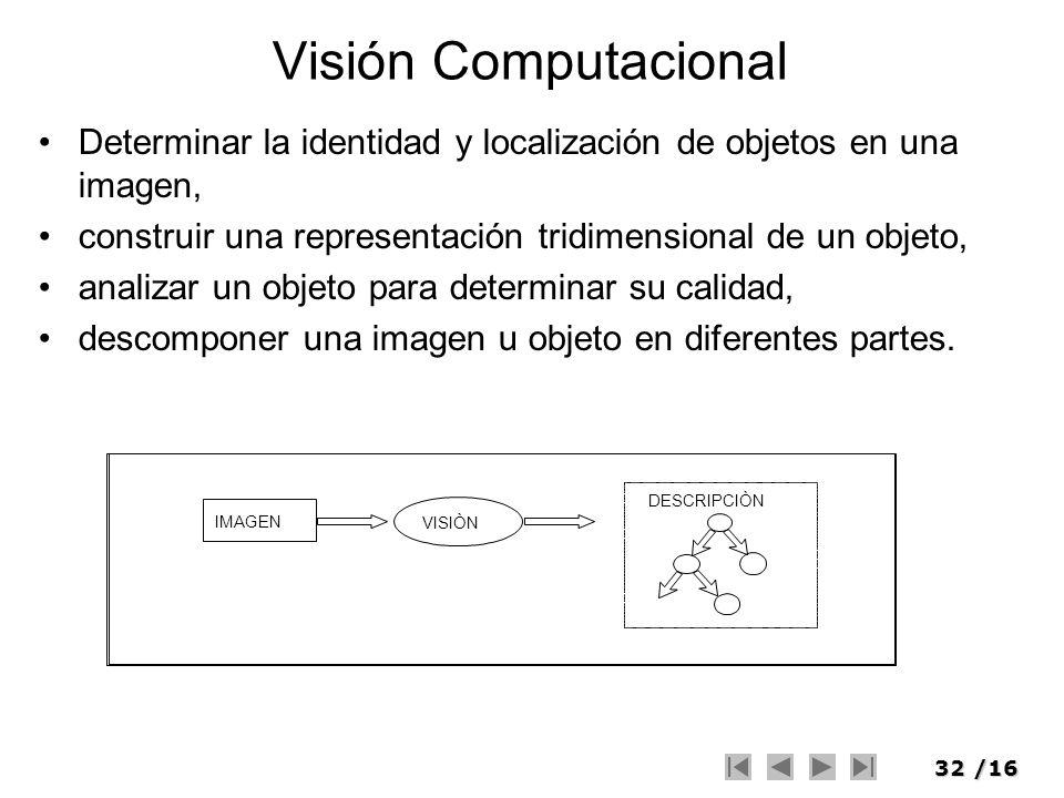 32/16 Visión Computacional Determinar la identidad y localización de objetos en una imagen, construir una representación tridimensional de un objeto,