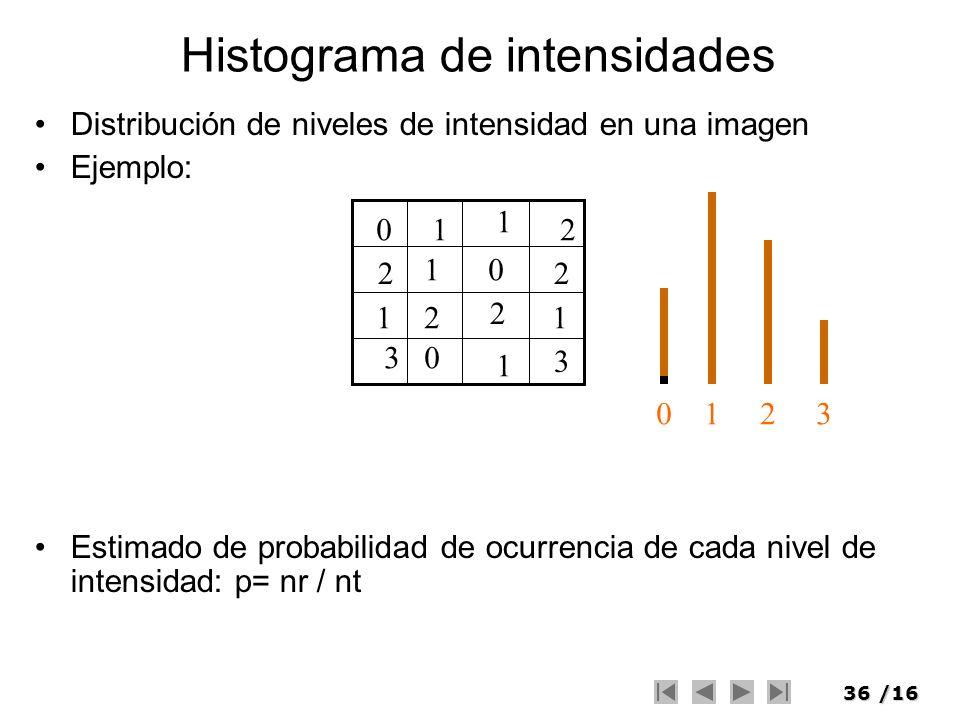 36/16 Histograma de intensidades Distribución de niveles de intensidad en una imagen Ejemplo: Estimado de probabilidad de ocurrencia de cada nivel de