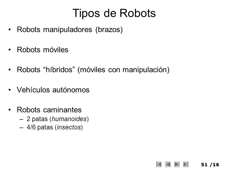 51/16 Tipos de Robots Robots manipuladores (brazos) Robots móviles Robots híbridos (móviles con manipulación) Vehículos autónomos Robots caminantes –2