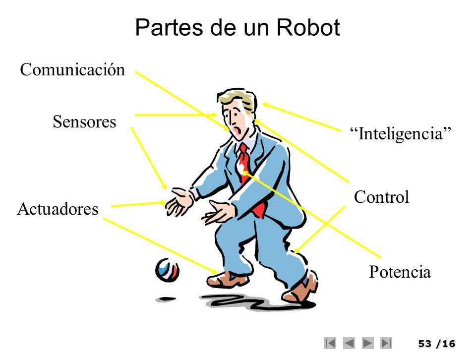 53/16 Partes de un Robot Actuadores Sensores Comunicación Inteligencia Control Potencia