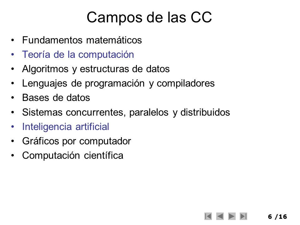 6/16 Campos de las CC Fundamentos matemáticos Teoría de la computación Algoritmos y estructuras de datos Lenguajes de programación y compiladores Base