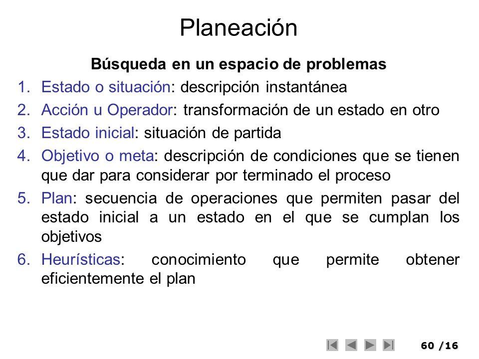 60/16 Planeación Búsqueda en un espacio de problemas 1.Estado o situación: descripción instantánea 2.Acción u Operador: transformación de un estado en