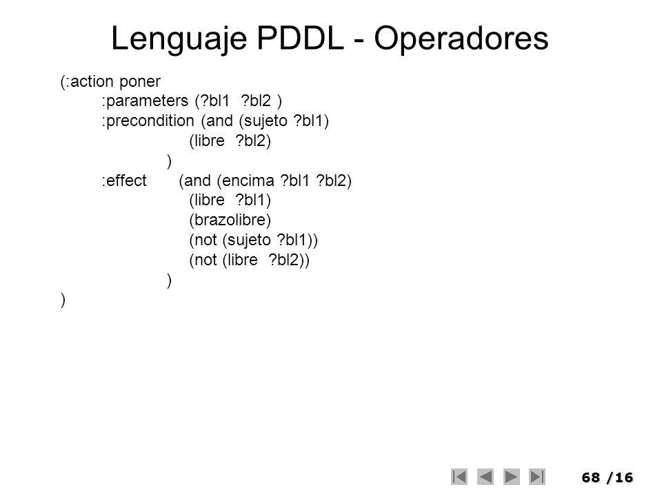 68/16 Lenguaje PDDL - Operadores (:action poner :parameters (?bl1 ?bl2 ) :precondition (and (sujeto ?bl1) (libre ?bl2) ) :effect (and (encima ?bl1 ?bl