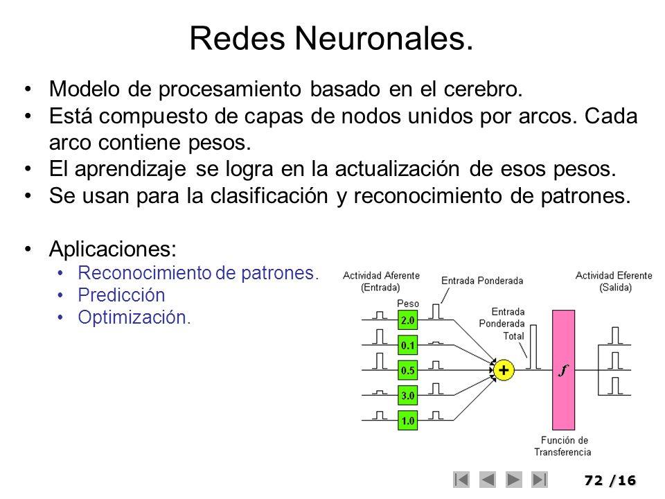 72/16 Redes Neuronales. Modelo de procesamiento basado en el cerebro. Está compuesto de capas de nodos unidos por arcos. Cada arco contiene pesos. El