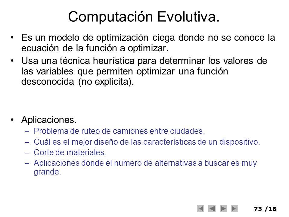 73/16 Computación Evolutiva. Es un modelo de optimización ciega donde no se conoce la ecuación de la función a optimizar. Usa una técnica heurística p