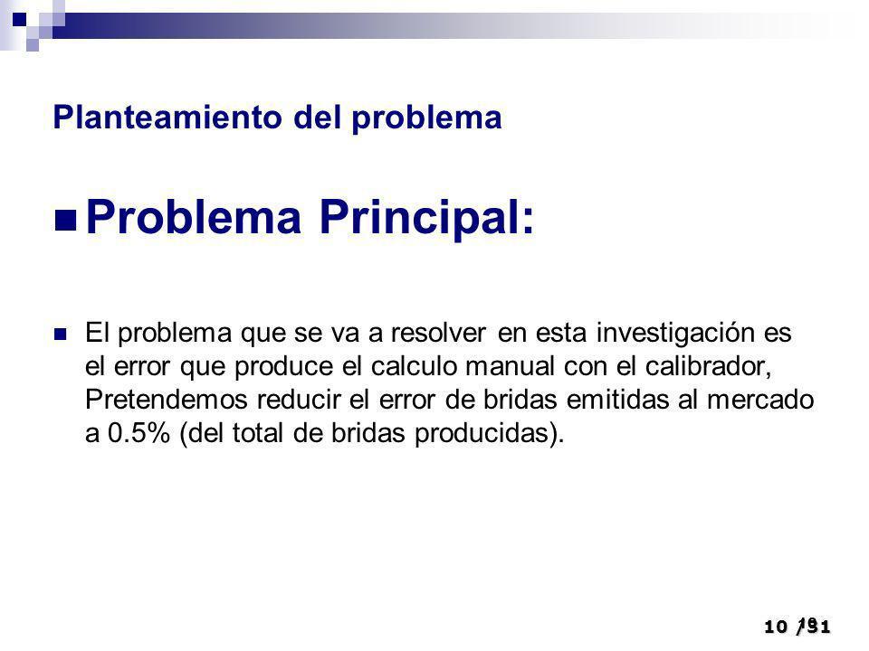 10/31 10 Planteamiento del problema Problema Principal: El problema que se va a resolver en esta investigación es el error que produce el calculo manu