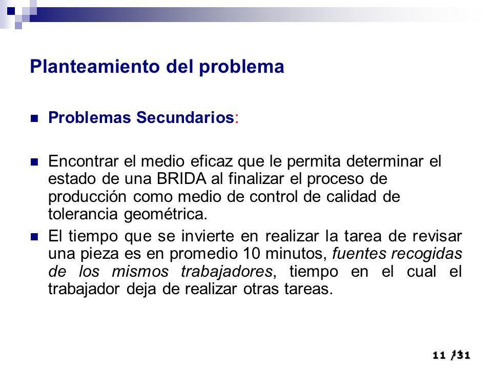 11/31 11 Planteamiento del problema Problemas Secundarios: Encontrar el medio eficaz que le permita determinar el estado de una BRIDA al finalizar el