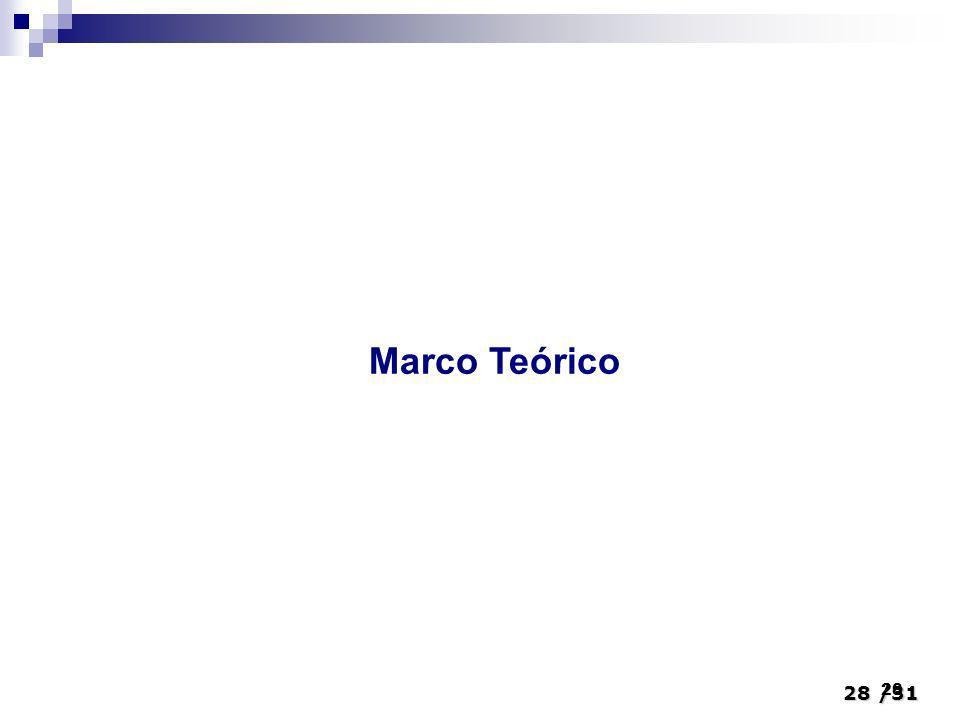 28/31 28 Marco Teórico