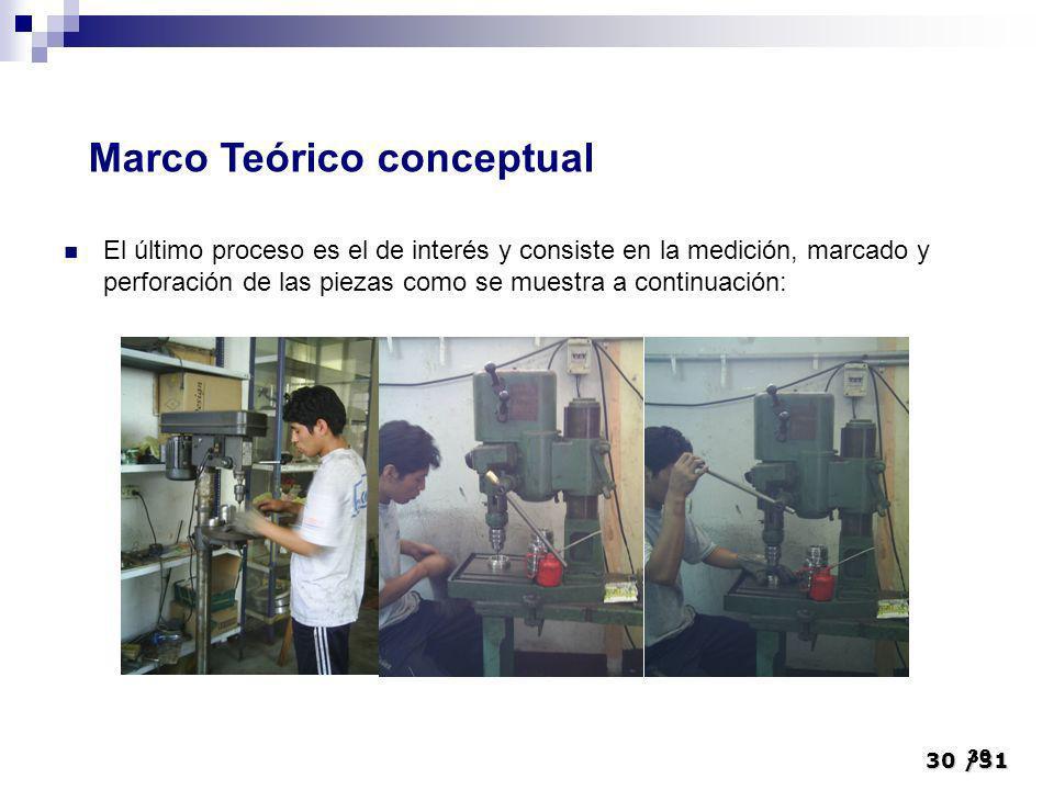 30/31 30 El último proceso es el de interés y consiste en la medición, marcado y perforación de las piezas como se muestra a continuación: Marco Teóri