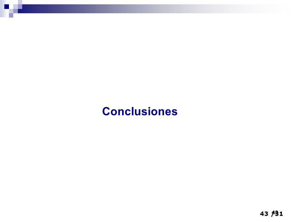 43/31 43 Conclusiones