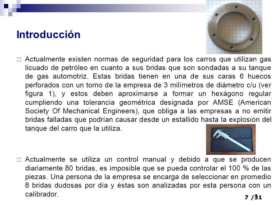 38/31 38 Tabla de errores de mercado Análisis del objeto de estudio