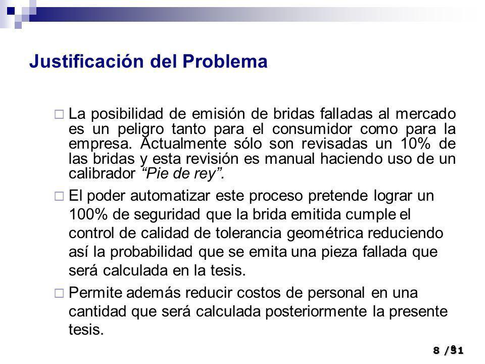 8/31 8 Justificación del Problema La posibilidad de emisión de bridas falladas al mercado es un peligro tanto para el consumidor como para la empresa.
