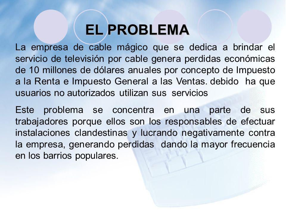 OBJETIVOS Es presentar mediante variables este problema, modelándolos o ayudados por los diagramas de causas y efecto y diagrama de forrester.