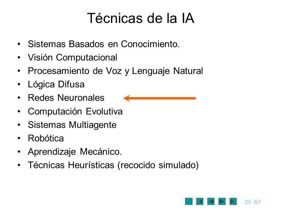 20/67 Técnicas de la IA Sistemas Basados en Conocimiento. Visión Computacional Procesamiento de Voz y Lenguaje Natural Lógica Difusa Redes Neuronales