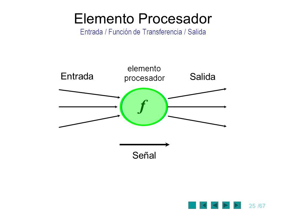 25/67 Elemento Procesador Entrada / Función de Transferencia / Salida Señal Entrada Salida f elemento procesador