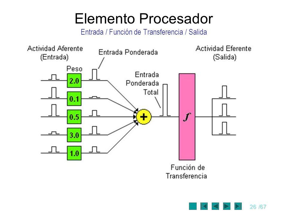 26/67 Elemento Procesador Entrada / Función de Transferencia / Salida
