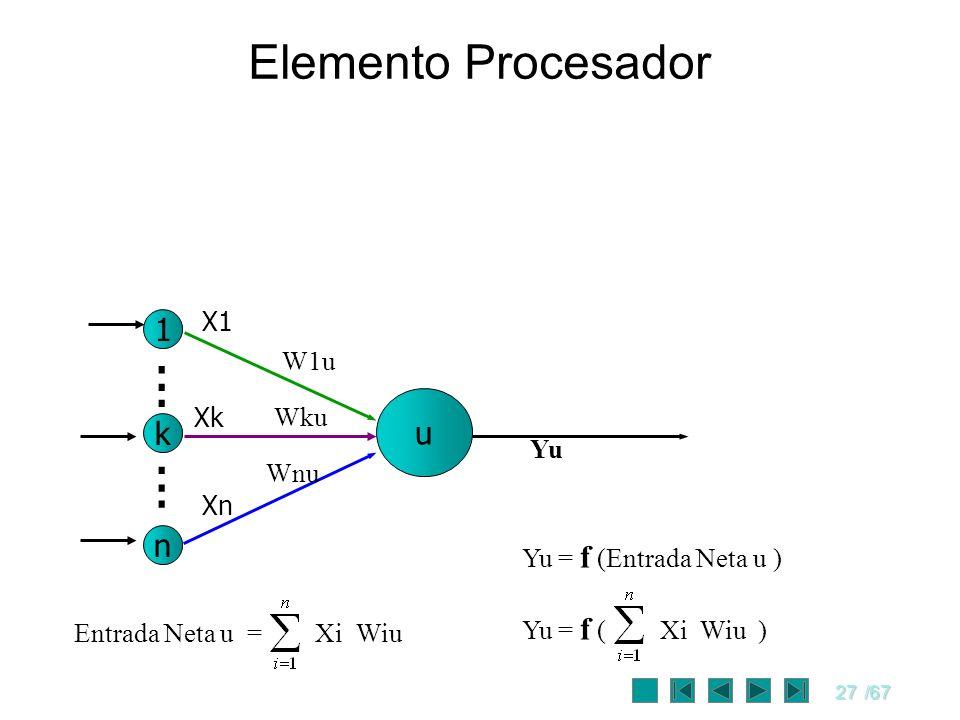 27/67 Elemento Procesador n k 1 u...... X1 Xk Xn W1u Wku Wnu Entrada Neta u = Xi Wiu Yu = f (Entrada Neta u ) Yu = f ( Xi Wiu ) Yu