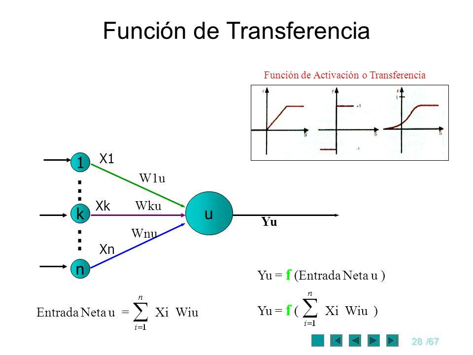 28/67 Función de Transferencia n k 1 u...... X1 Xk Xn W1u Wku Wnu Entrada Neta u = Xi Wiu Yu = f (Entrada Neta u ) Función de Activación o Transferenc