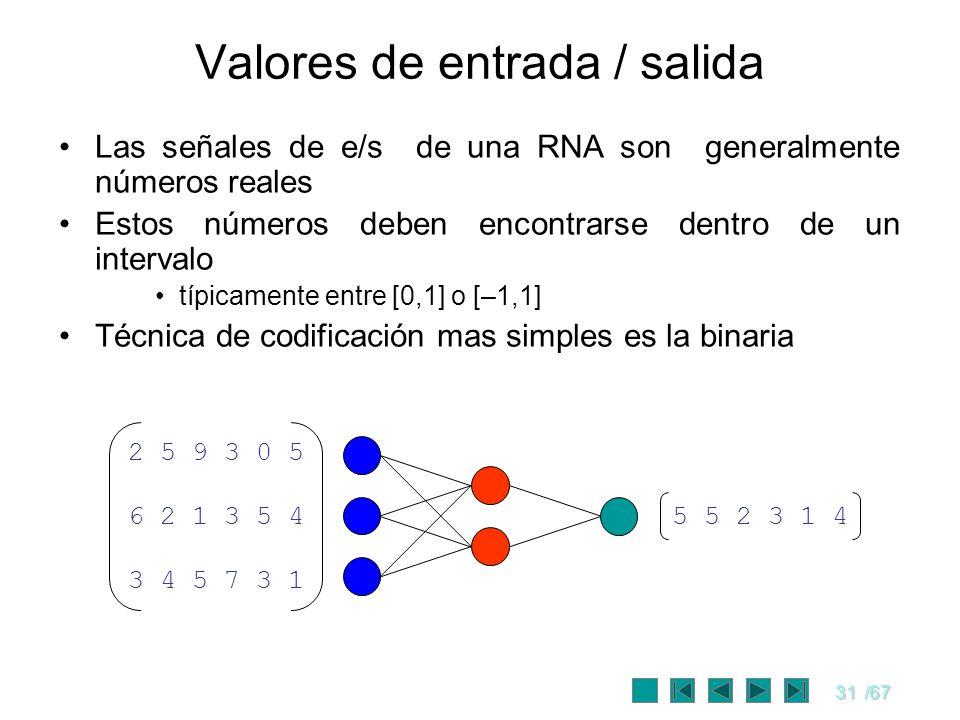 31/67 Valores de entrada / salida Las señales de e/s de una RNA son generalmente números reales Estos números deben encontrarse dentro de un intervalo