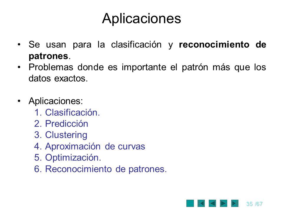 35/67 Aplicaciones Se usan para la clasificación y reconocimiento de patrones. Problemas donde es importante el patrón más que los datos exactos. Apli